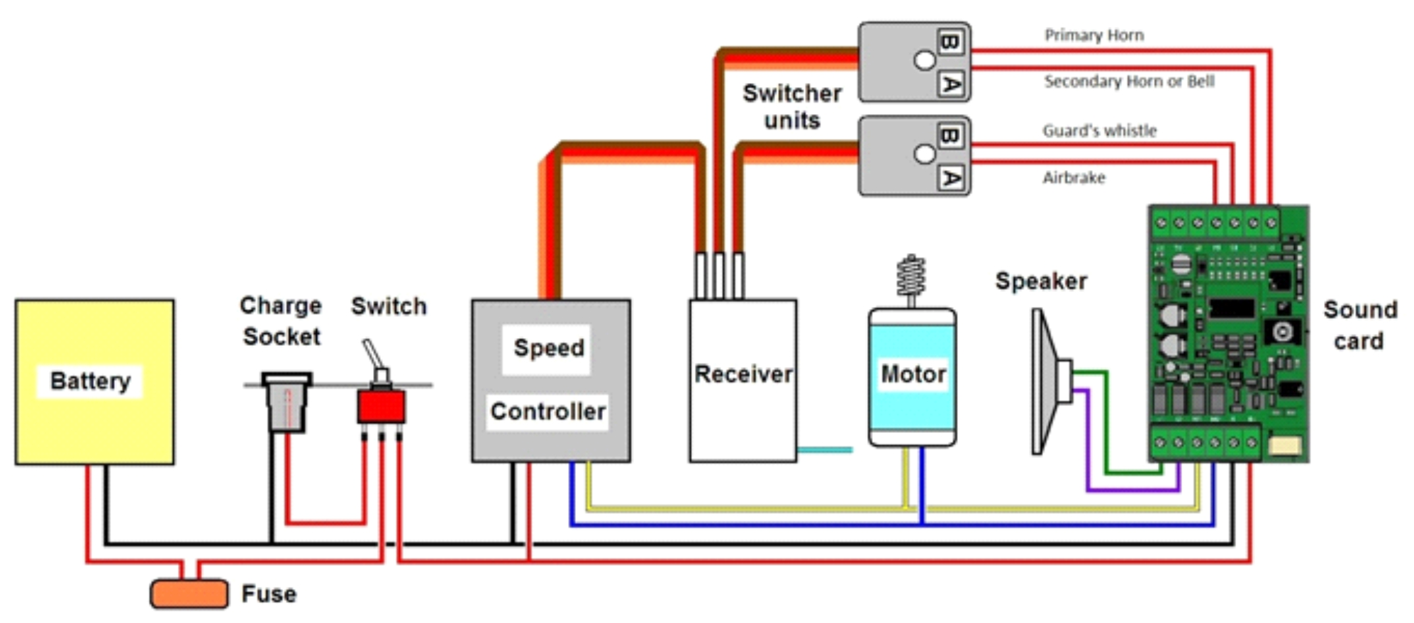 Basic volt boat wiring diagram
